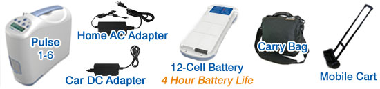 Inogen One G2 Basic Battery Bundle from OxiMedical Respiratory